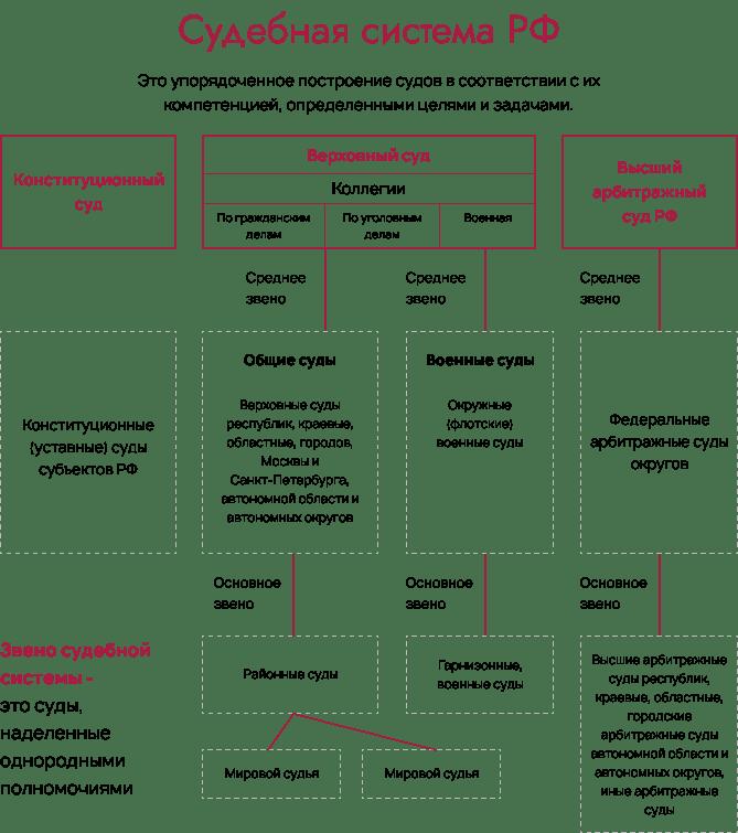 scheme-min